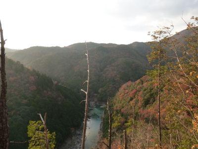 京都ポタリング